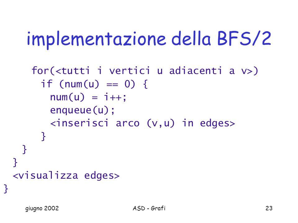giugno 2002ASD - Grafi23 implementazione della BFS/2 for( ) if (num(u) == 0) { num(u) = i++; enqueue(u); } }