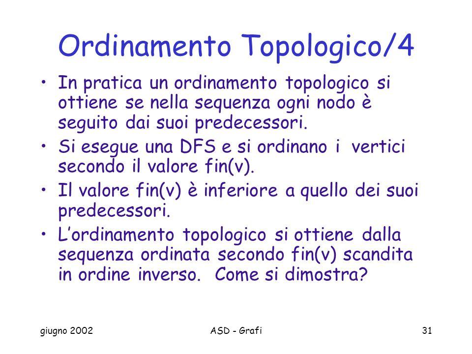giugno 2002ASD - Grafi31 Ordinamento Topologico/4 In pratica un ordinamento topologico si ottiene se nella sequenza ogni nodo è seguito dai suoi predecessori.