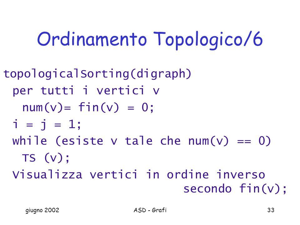 giugno 2002ASD - Grafi33 Ordinamento Topologico/6 topologicalSorting(digraph) per tutti i vertici v num(v)= fin(v) = 0; i = j = 1; while (esiste v tale che num(v) == 0) TS (v); Visualizza vertici in ordine inverso secondo fin(v);