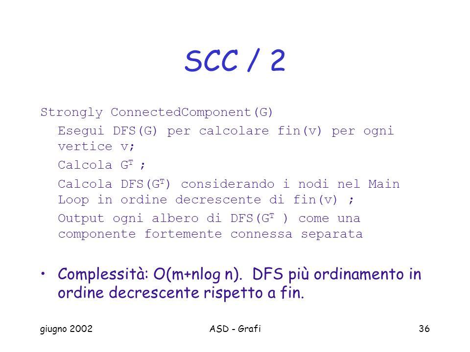 giugno 2002ASD - Grafi36 SCC / 2 Strongly ConnectedComponent(G) Esegui DFS(G) per calcolare fin(v) per ogni vertice v; Calcola G T ; Calcola DFS(G T ) considerando i nodi nel Main Loop in ordine decrescente di fin(v) ; Output ogni albero di DFS(G T ) come una componente fortemente connessa separata Complessità: O(m+nlog n).
