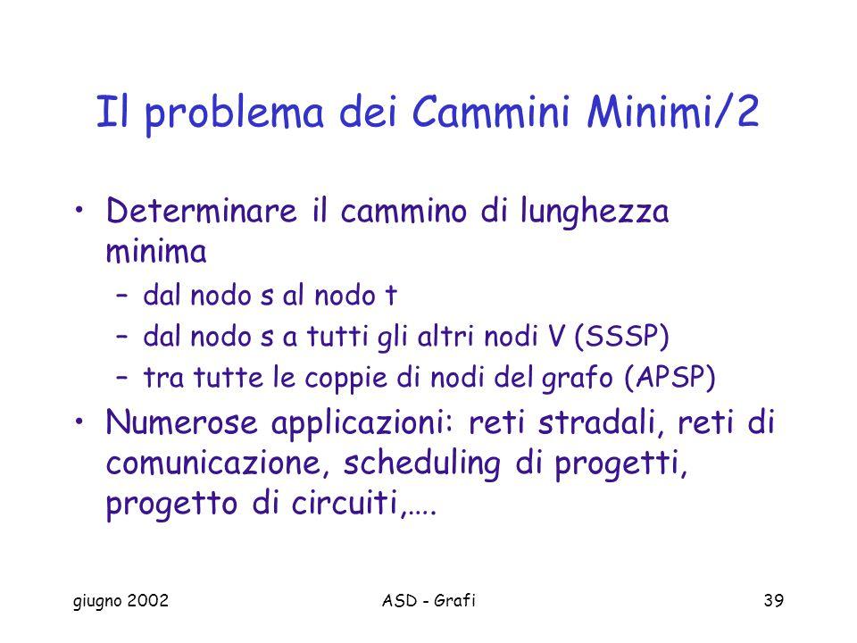 giugno 2002ASD - Grafi39 Il problema dei Cammini Minimi/2 Determinare il cammino di lunghezza minima –dal nodo s al nodo t –dal nodo s a tutti gli altri nodi V (SSSP) –tra tutte le coppie di nodi del grafo (APSP) Numerose applicazioni: reti stradali, reti di comunicazione, scheduling di progetti, progetto di circuiti,….
