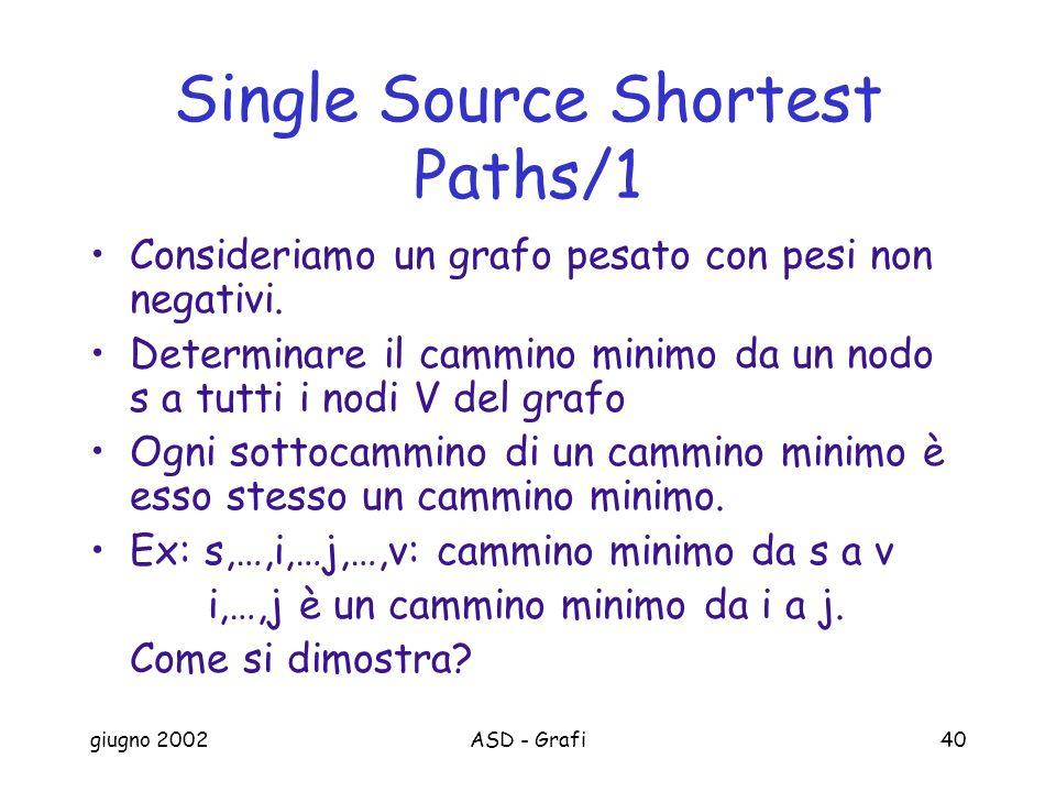 giugno 2002ASD - Grafi40 Single Source Shortest Paths/1 Consideriamo un grafo pesato con pesi non negativi.