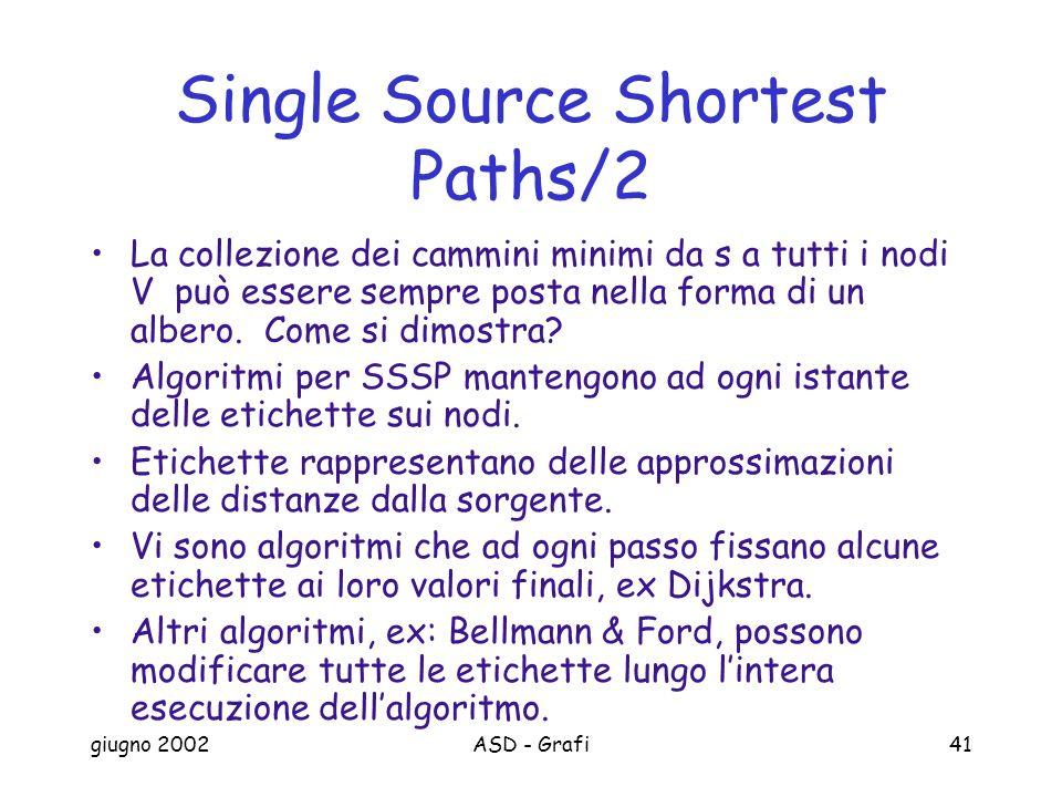 giugno 2002ASD - Grafi41 Single Source Shortest Paths/2 La collezione dei cammini minimi da s a tutti i nodi V può essere sempre posta nella forma di un albero.