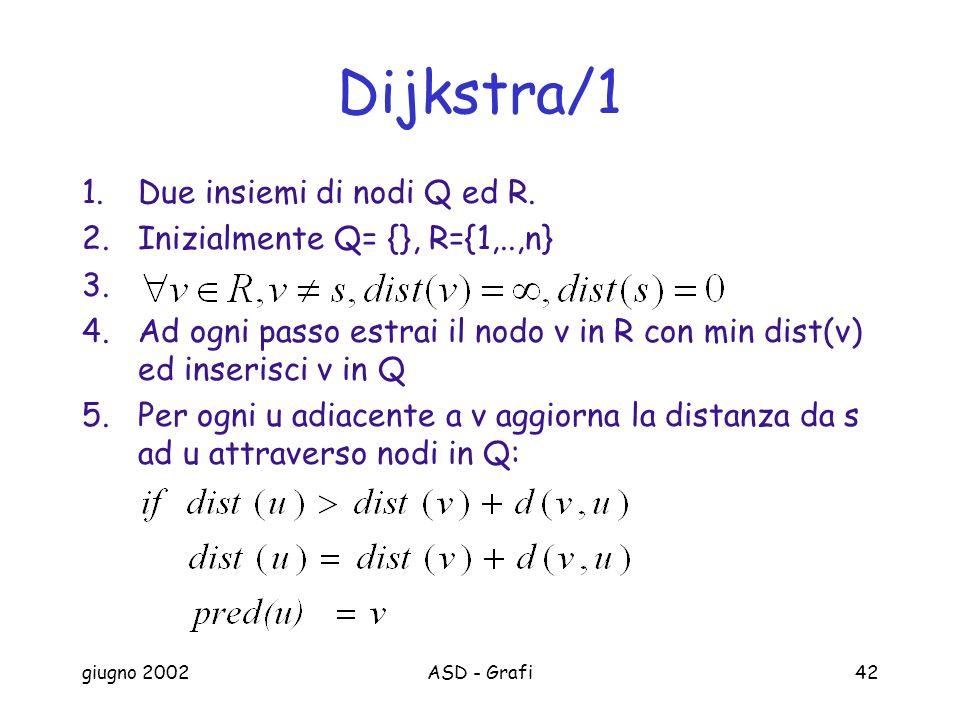 giugno 2002ASD - Grafi42 Dijkstra/1 1.Due insiemi di nodi Q ed R.