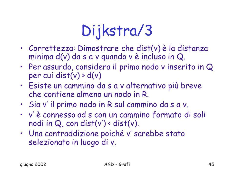 giugno 2002ASD - Grafi45 Dijkstra/3 Correttezza: Dimostrare che dist(v) è la distanza minima d(v) da s a v quando v è incluso in Q.