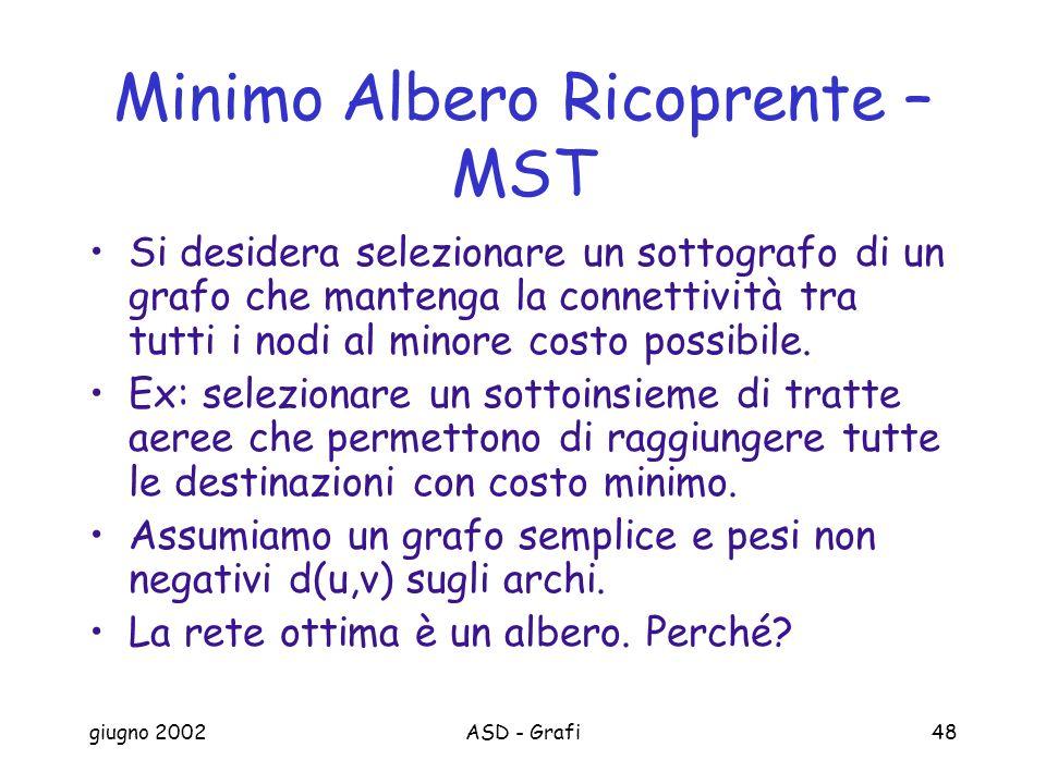 giugno 2002ASD - Grafi48 Minimo Albero Ricoprente – MST Si desidera selezionare un sottografo di un grafo che mantenga la connettività tra tutti i nodi al minore costo possibile.