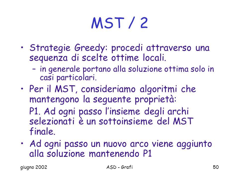 giugno 2002ASD - Grafi50 MST / 2 Strategie Greedy: procedi attraverso una sequenza di scelte ottime locali.