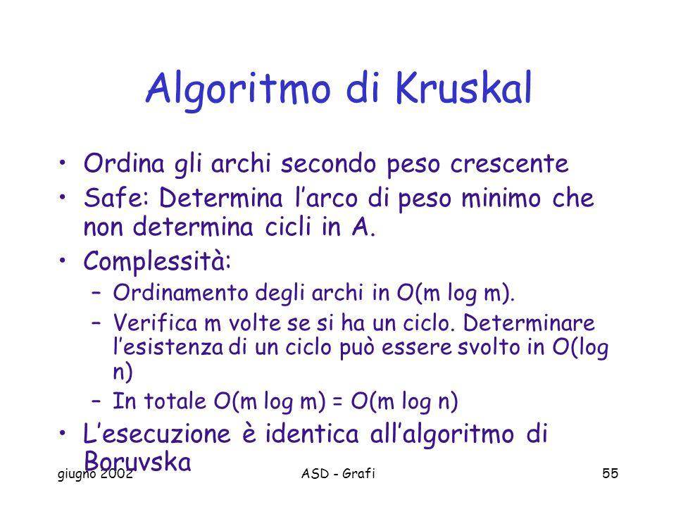 giugno 2002ASD - Grafi55 Algoritmo di Kruskal Ordina gli archi secondo peso crescente Safe: Determina larco di peso minimo che non determina cicli in A.
