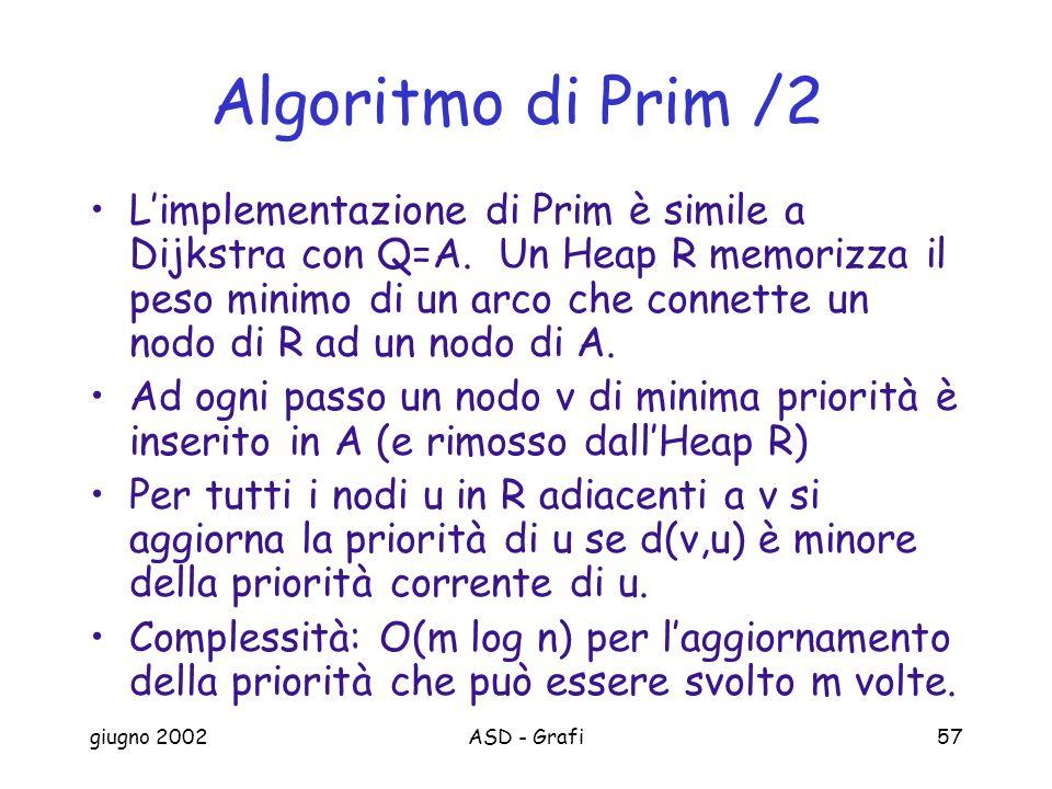 giugno 2002ASD - Grafi57 Algoritmo di Prim /2 Limplementazione di Prim è simile a Dijkstra con Q=A.
