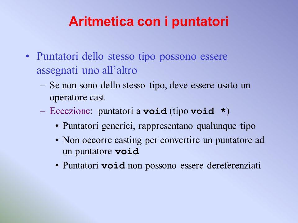 Aritmetica con i puntatori Puntatori dello stesso tipo possono essere assegnati uno allaltro –Se non sono dello stesso tipo, deve essere usato un oper