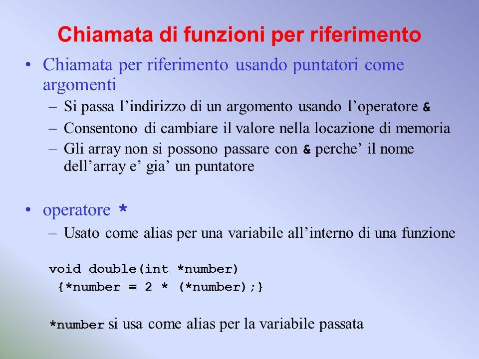 Chiamata di funzioni per riferimento Chiamata per riferimento usando puntatori come argomenti –Si passa lindirizzo di un argomento usando loperatore &