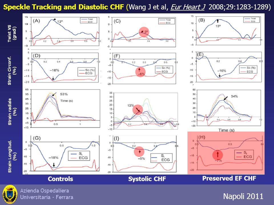 Azienda Ospedaliera Universitaria - Ferrara Trieste 2010 Speckle Tracking and Diastolic CHF (Wang J et al, Eur Heart J 2008;29:1283-1289) ControlsSyst