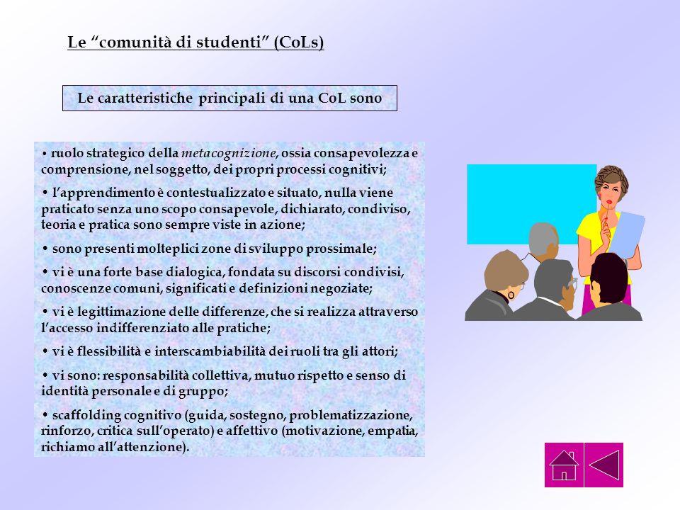 Il costruttivismo sociale Si esprime didatticamente Costruttivismo sociale Comunità di studenti CoLs – ( Communities of Learners), poi trasformate in