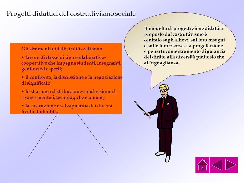 Apprendimento significativo (Jonassen) I nodi focali dellapprendimento significativo sono: la costruzione della conoscenza; il contesto significativo;