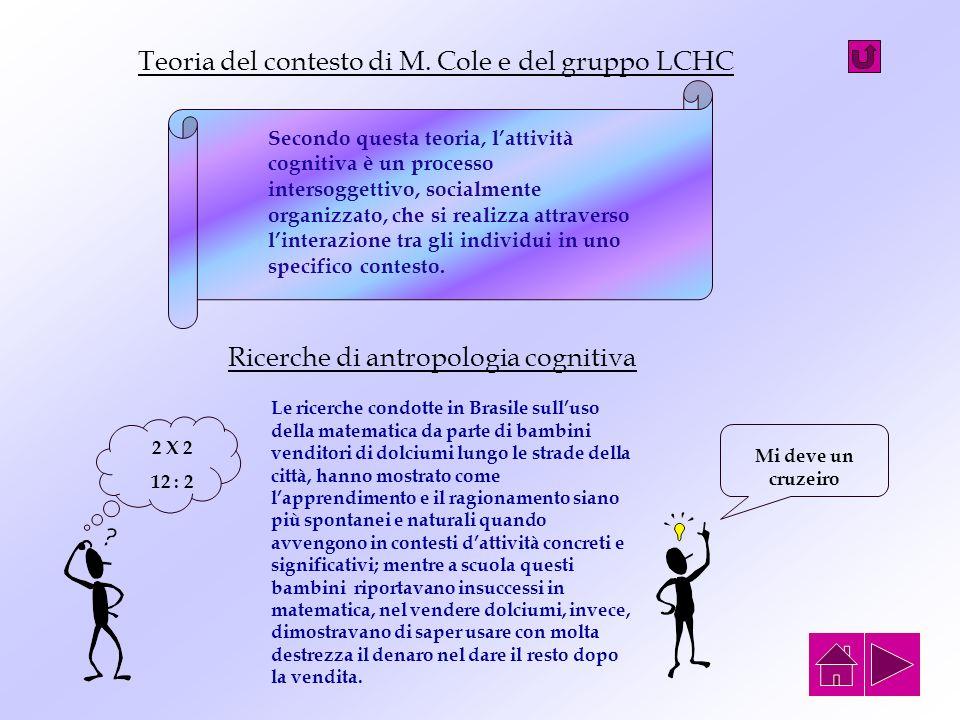 Lapprendistato cognitivo Lapprendistato cognitivo è caratterizzato da: 1.modellamento (lesperto esibisce la propria prestazione e lapprendista cerca d