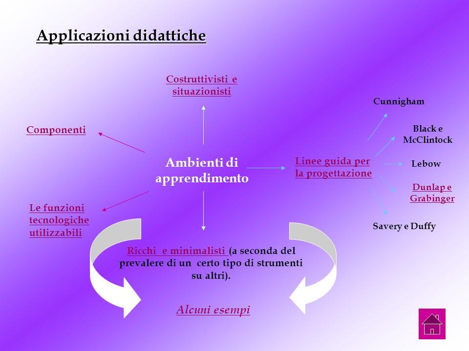 Conclusioni Di seguito viene riportato uno schema che riassume i diversi modi di considerare la conoscenza da parte del comportamentismo, del cognitiv