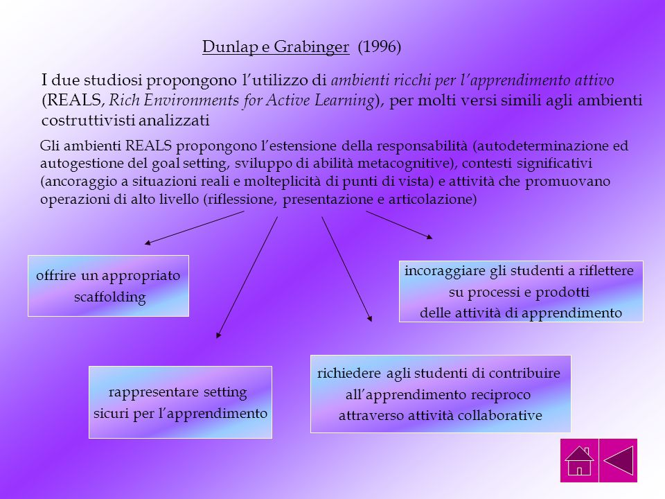 Linee guida per la progettazione di ambienti di apprendimento 1.Favorire esperienze di comprensione della realtà e costruzione della conoscenza insere