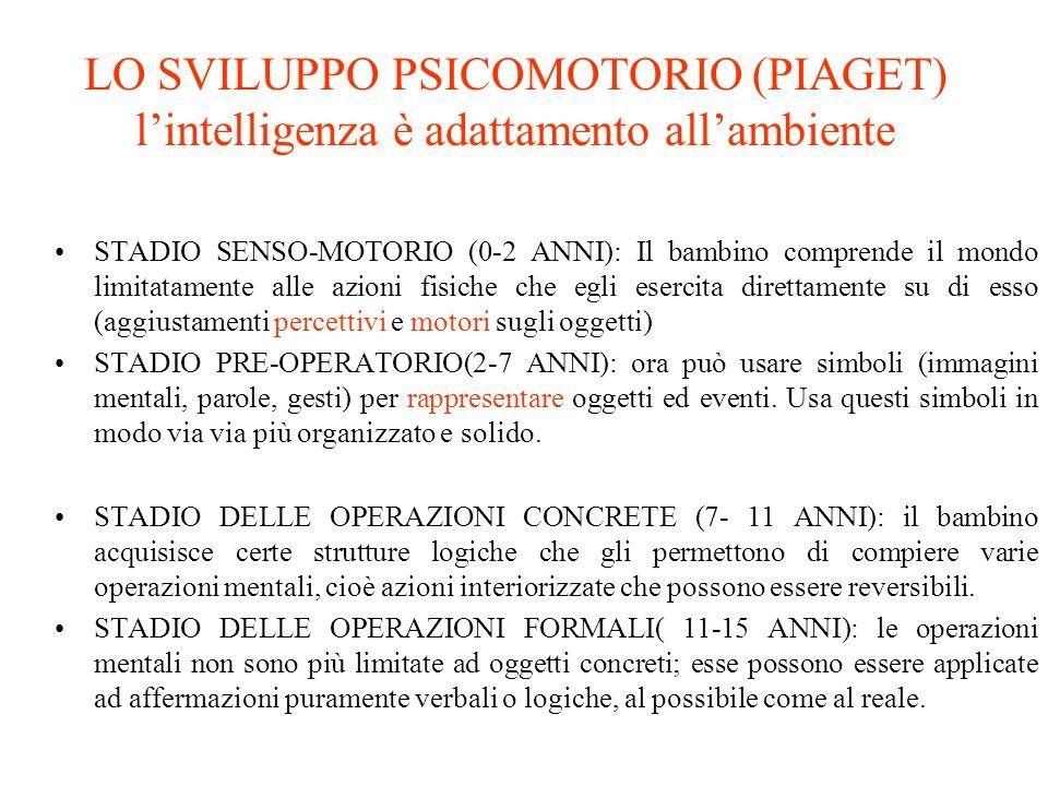 LO SVILUPPO PSICOMOTORIO (PIAGET) lintelligenza è adattamento allambiente STADIO SENSO-MOTORIO (0-2 ANNI): Il bambino comprende il mondo limitatamente