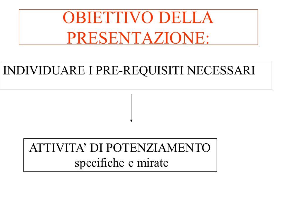OBIETTIVO DELLA PRESENTAZIONE: INDIVIDUARE I PRE-REQUISITI NECESSARI ATTIVITA DI POTENZIAMENTO specifiche e mirate