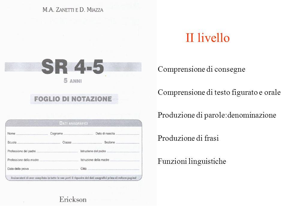 II livello Comprensione di consegne Comprensione di testo figurato e orale Produzione di parole:denominazione Produzione di frasi Funzioni linguistich