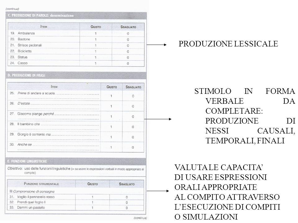 PRODUZIONE LESSICALE STIMOLO IN FORMA VERBALE DA COMPLETARE: PRODUZIONE DI NESSI CAUSALI, TEMPORALI, FINALI VALUTA LE CAPACITA DI USARE ESPRESSIONI OR