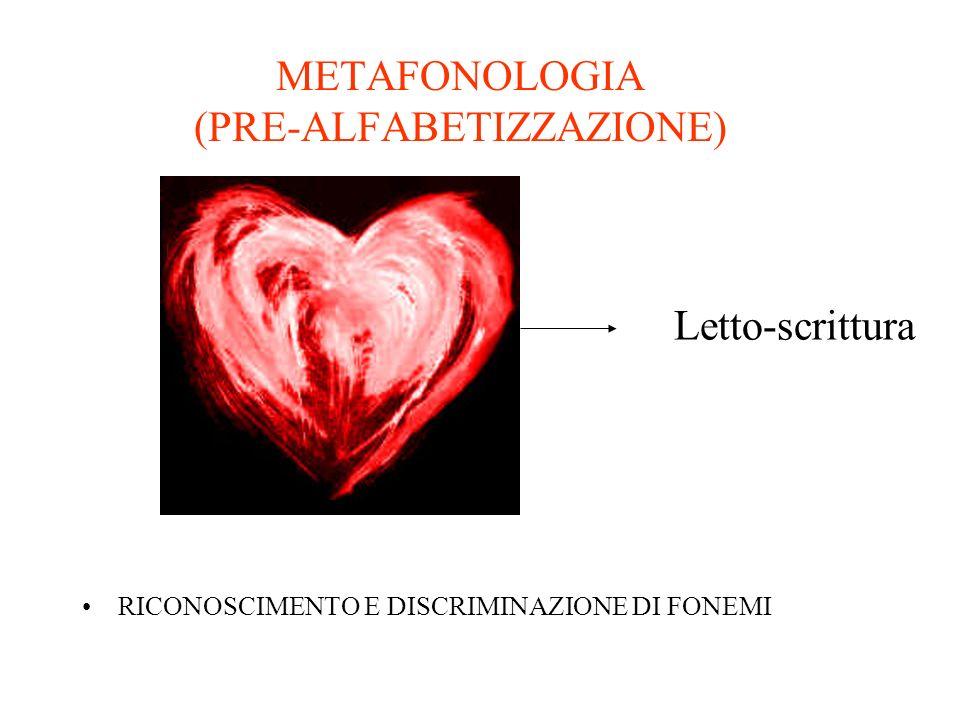 METAFONOLOGIA (PRE-ALFABETIZZAZIONE) RICONOSCIMENTO E DISCRIMINAZIONE DI FONEMI Letto-scrittura