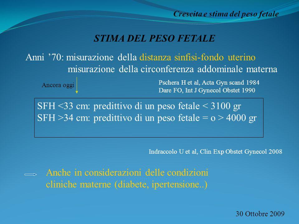 30 Ottobre 2009 Crescita e stima del peso fetale Anni 70: misurazione della distanza sinfisi-fondo uterino misurazione della circonferenza addominale