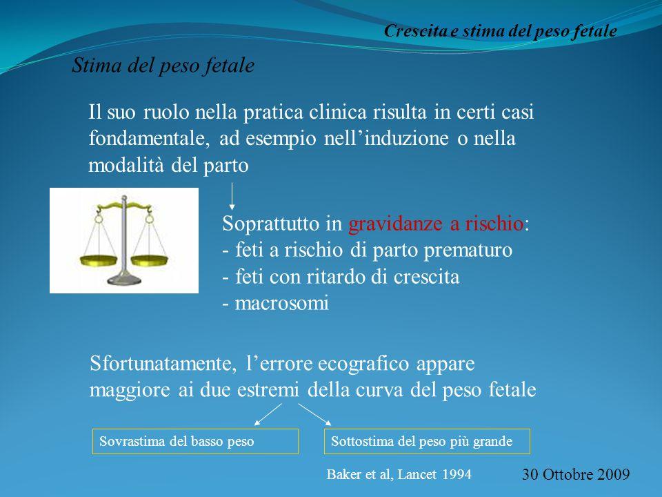 30 Ottobre 2009 Crescita e stima del peso fetale Stima del peso fetale Il suo ruolo nella pratica clinica risulta in certi casi fondamentale, ad esemp