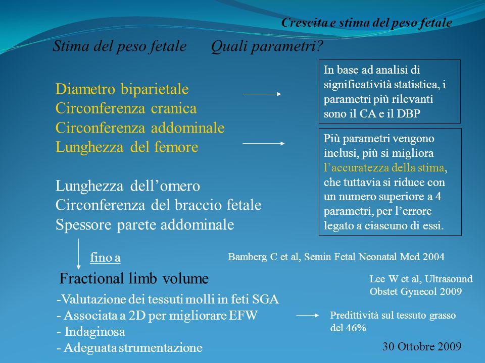 30 Ottobre 2009 Crescita e stima del peso fetale Stima del peso fetale Quali parametri.
