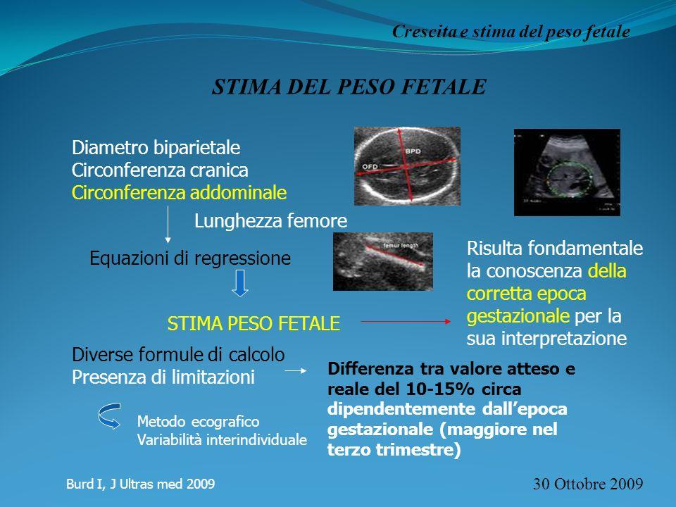 30 Ottobre 2009 Crescita e stima del peso fetale STIMA DEL PESO FETALE Diametro biparietale Circonferenza cranica Circonferenza addominale Lunghezza f