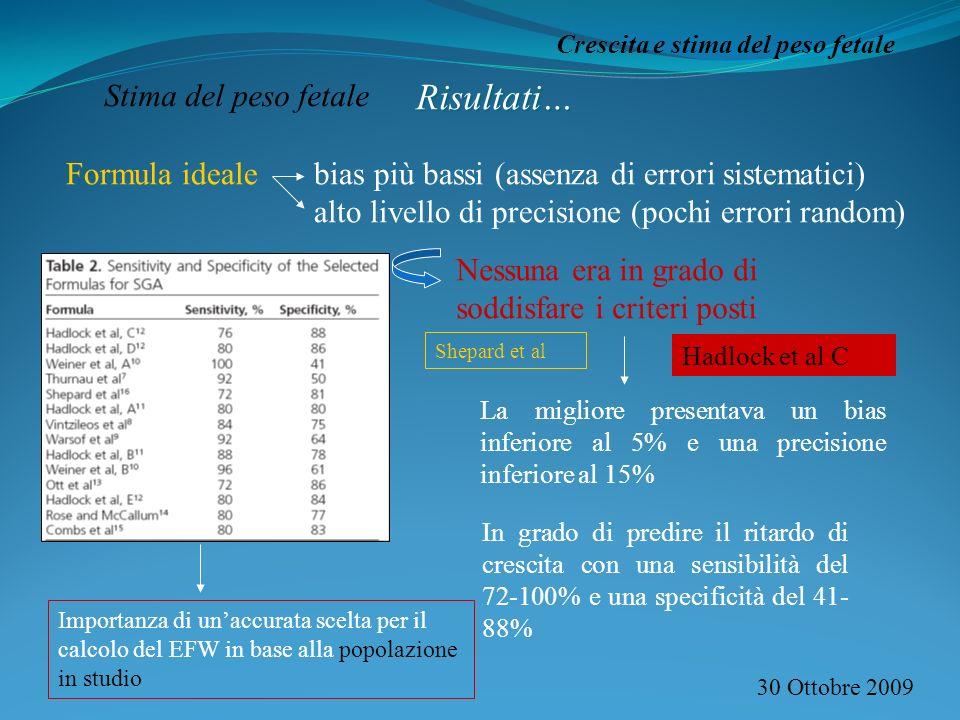 30 Ottobre 2009 Crescita e stima del peso fetale Stima del peso fetale Risultati… Formula ideale bias più bassi (assenza di errori sistematici) alto l