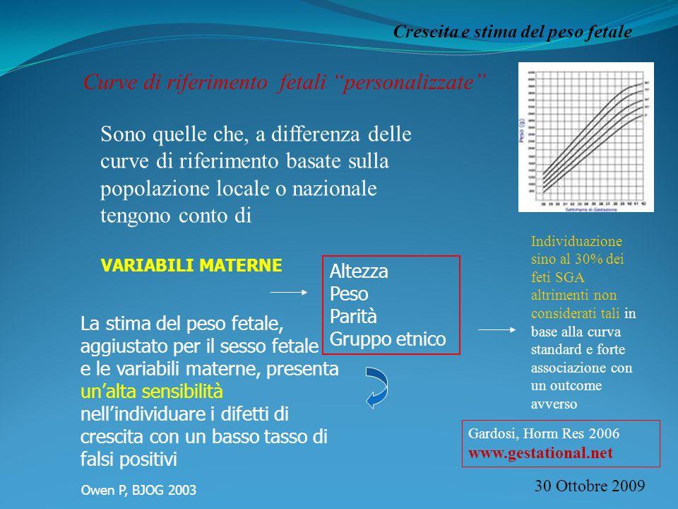 30 Ottobre 2009 Crescita e stima del peso fetale Curve di riferimento fetali personalizzate Sono quelle che, a differenza delle curve di riferimento b