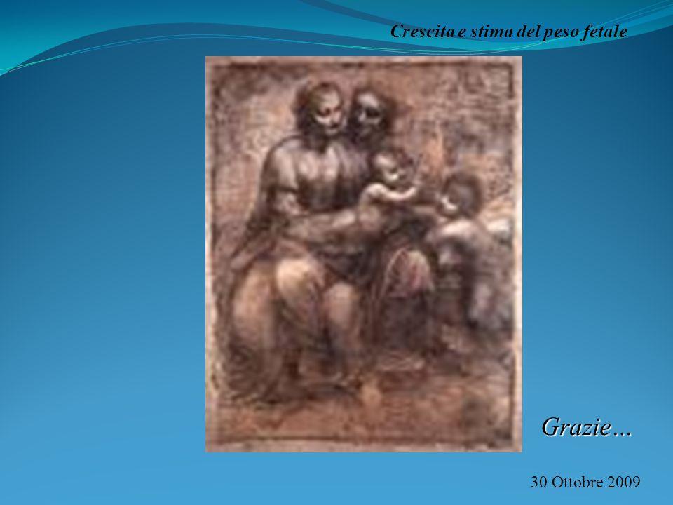 30 Ottobre 2009 Crescita e stima del peso fetale Grazie…