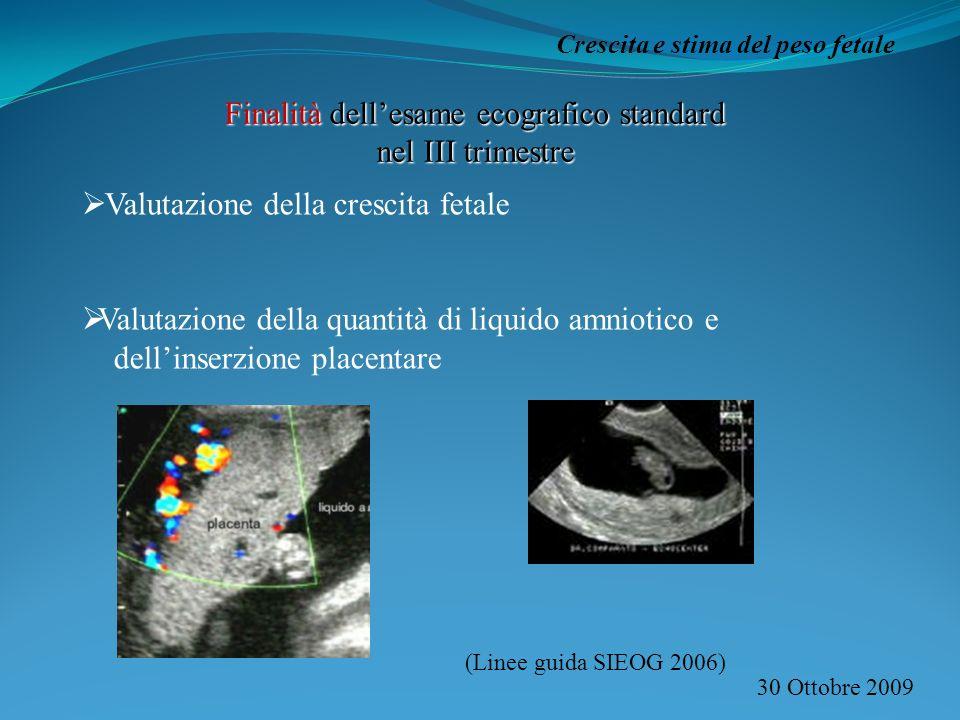 30 Ottobre 2009 Crescita e stima del peso fetale Finalità dellesame ecografico standard nel III trimestre Valutazione della crescita fetale Valutazion