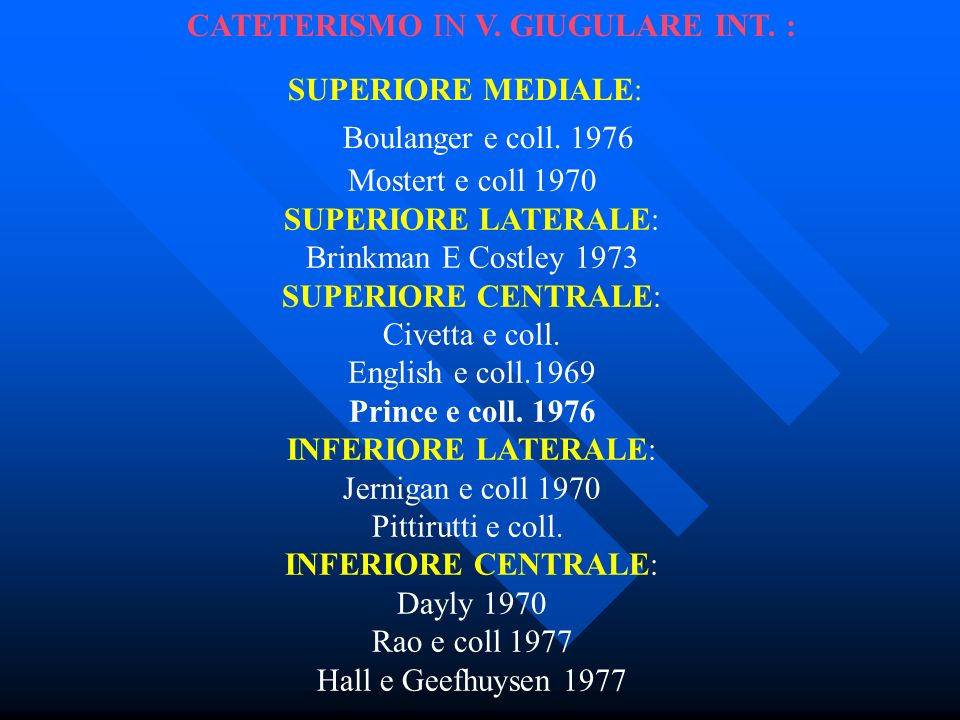 CATETERISMO IN V. GIUGULARE INT. : Mostert e coll 1970 SUPERIORE LATERALE: Brinkman E Costley 1973 SUPERIORE CENTRALE: Civetta e coll. English e coll.