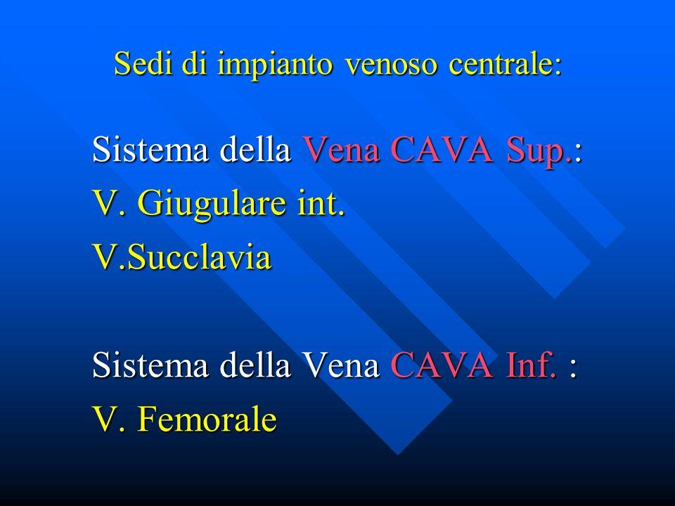 Sedi di impianto venoso centrale: Sistema della Vena CAVA Sup.: V. Giugulare int. V.Succlavia Sistema della Vena CAVA Inf. : V. Femorale