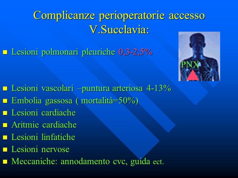 Complicanze perioperatorie accesso V.Succlavia: Lesioni polmonari pleuriche 0,3-2,5% Lesioni polmonari pleuriche 0,3-2,5% Lesioni vascolari –puntura a