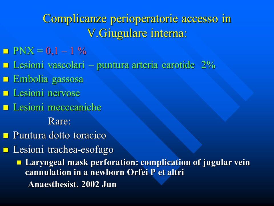 Complicanze perioperatorie accesso in V.Giugulare interna: PNX = 0,1 – 1 % PNX = 0,1 – 1 % Lesioni vascolari – puntura arteria carotide 2% Lesioni vas