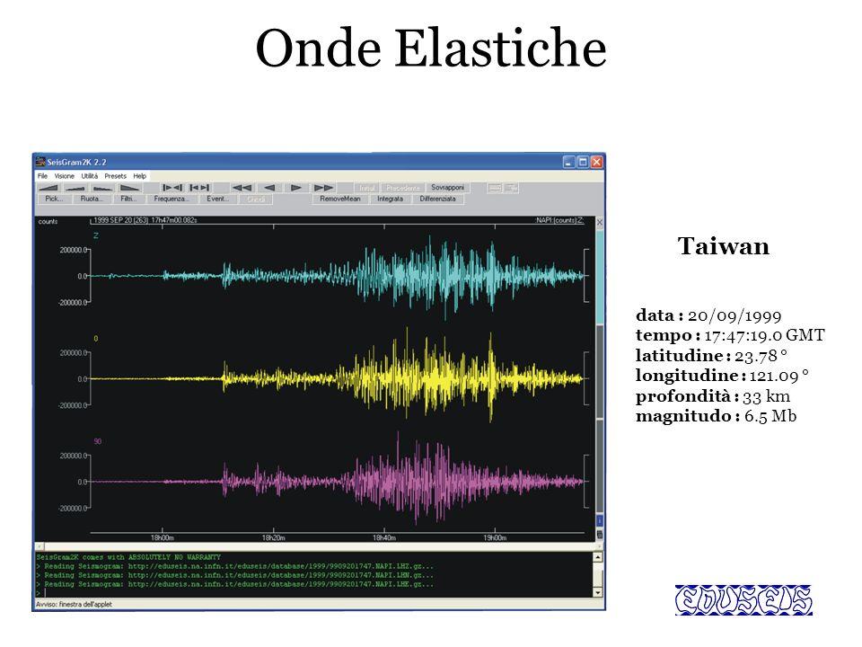 Onde Elastiche Taiwan data : 20/09/1999 tempo : 17:47:19.0 GMT latitudine : 23.78 ° longitudine : 121.09 ° profondità : 33 km magnitudo : 6.5 Mb