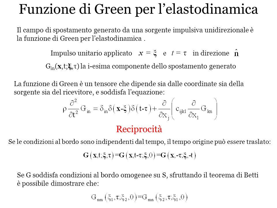 Funzione di Green per lelastodinamica Il campo di spostamento generato da una sorgente impulsiva unidirezionale è la funzione di Green per lelastodina