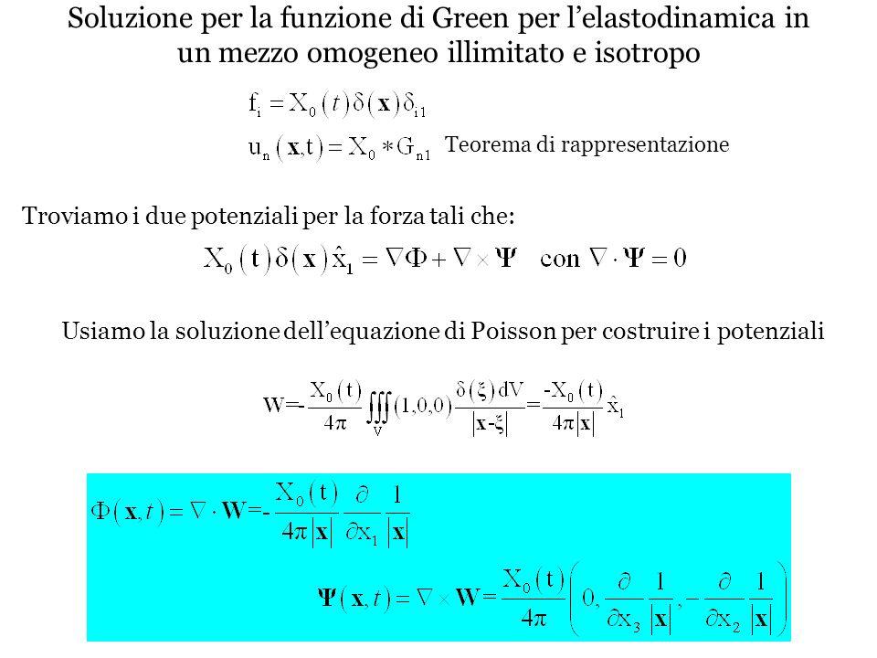 Soluzione per la funzione di Green per lelastodinamica in un mezzo omogeneo illimitato e isotropo Teorema di rappresentazione Troviamo i due potenzial