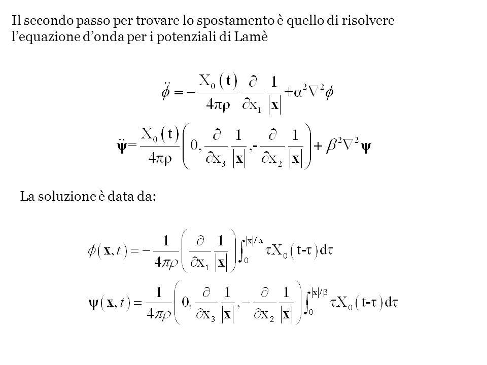 Il secondo passo per trovare lo spostamento è quello di risolvere lequazione donda per i potenziali di Lamè La soluzione è data da: