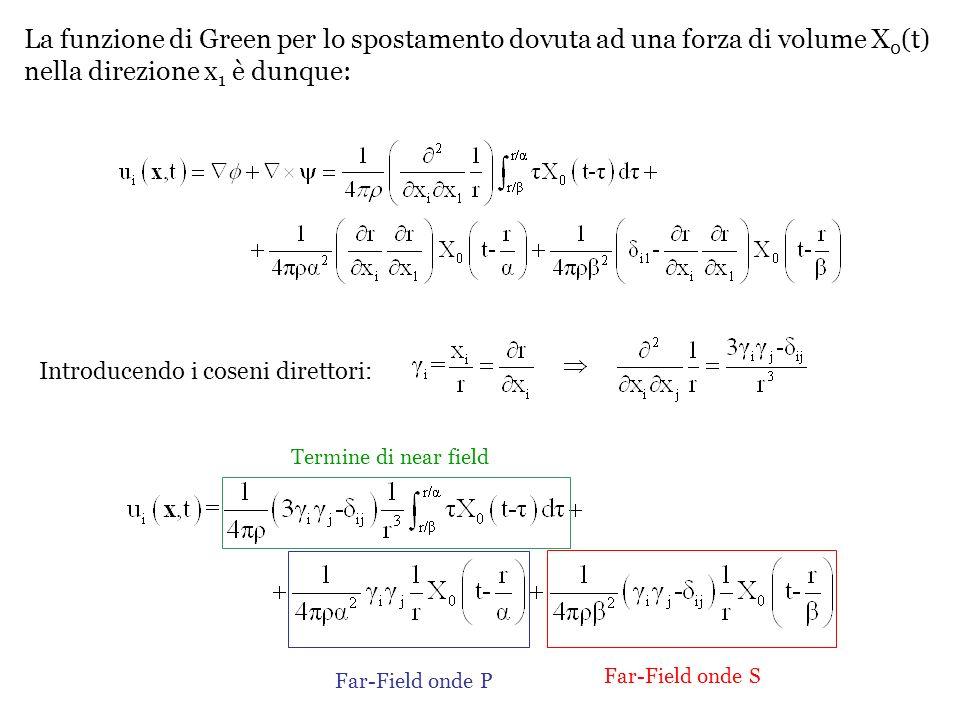 La funzione di Green per lo spostamento dovuta ad una forza di volume X 0 (t) nella direzione x 1 è dunque: Introducendo i coseni direttori: Far-Field