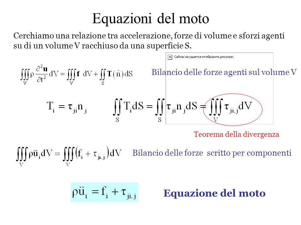 Equazioni del moto Cerchiamo una relazione tra accelerazione, forze di volume e sforzi agenti su di un volume V racchiuso da una superficie S. Bilanci