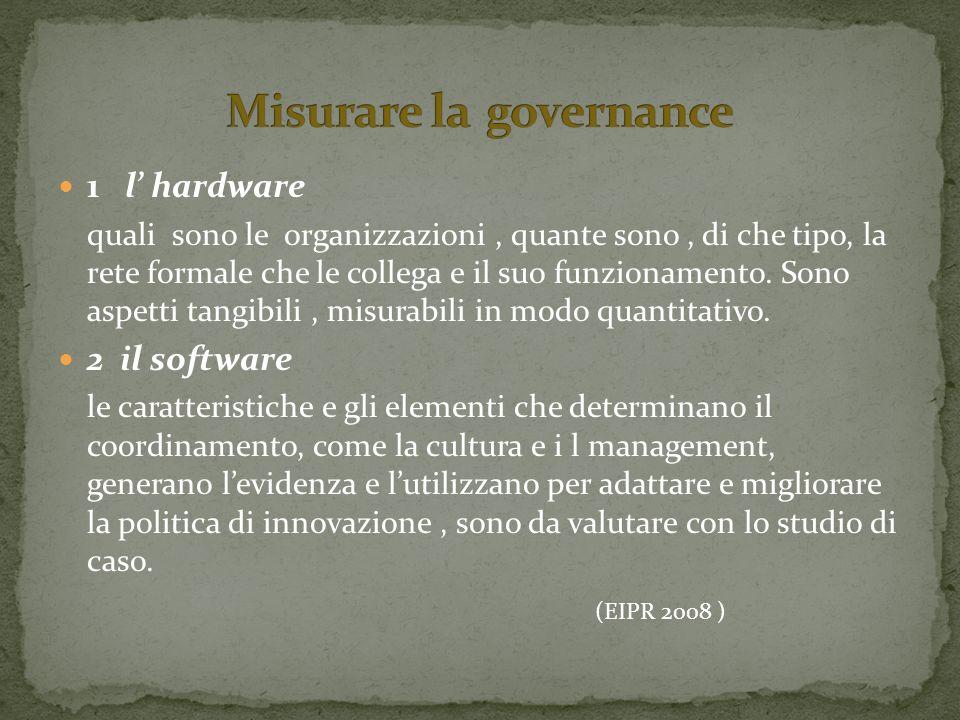 1 l hardware quali sono le organizzazioni, quante sono, di che tipo, la rete formale che le collega e il suo funzionamento.