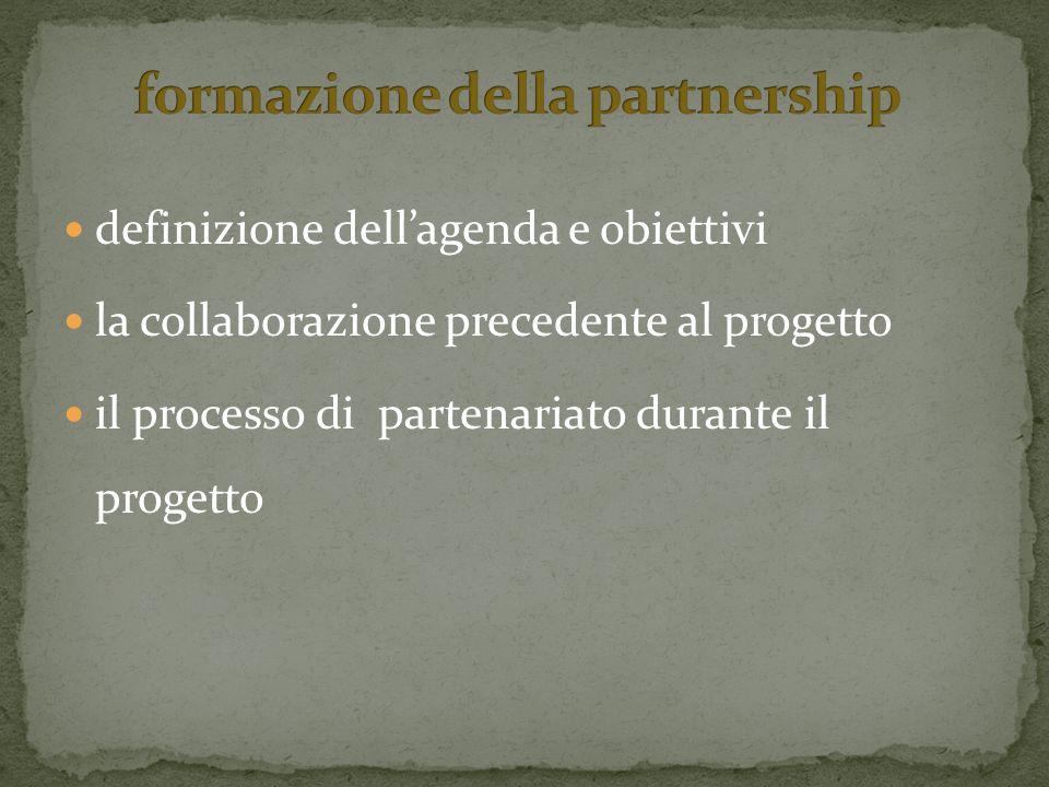 definizione dellagenda e obiettivi la collaborazione precedente al progetto il processo di partenariato durante il progetto