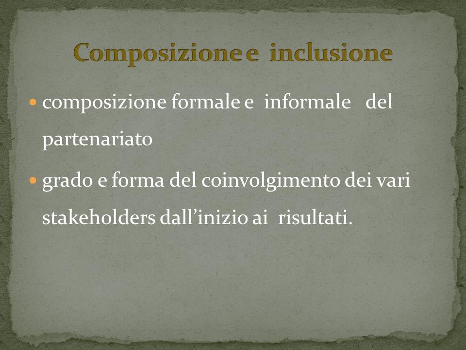 composizione formale e informale del partenariato grado e forma del coinvolgimento dei vari stakeholders dallinizio ai risultati.