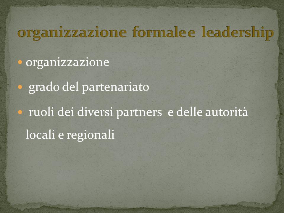 organizzazione grado del partenariato ruoli dei diversi partners e delle autorità locali e regionali