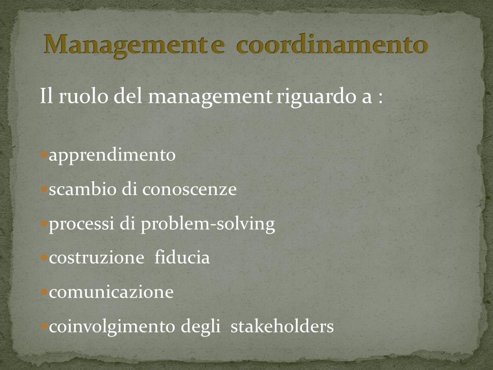 Il ruolo del management riguardo a : apprendimento scambio di conoscenze processi di problem-solving costruzione fiducia comunicazione coinvolgimento degli stakeholders