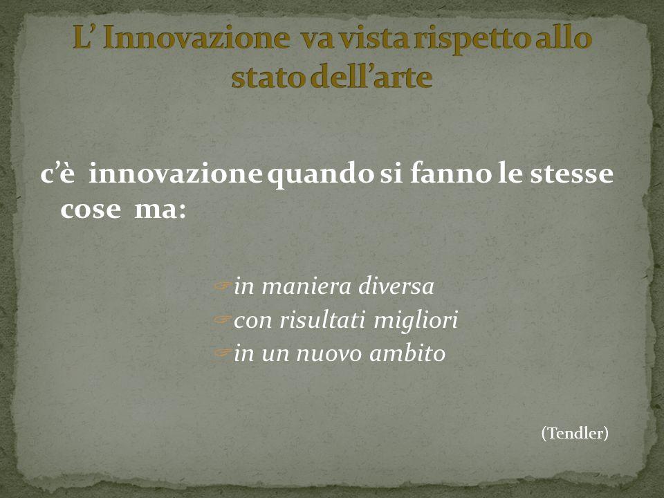cè innovazione quando si fanno le stesse cose ma: in maniera diversa con risultati migliori in un nuovo ambito (Tendler)